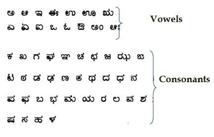 Essay on horse in kannada language